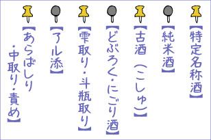 知れば味の違いがわかる! 日本酒名称辞典